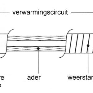 Constant vermogen verwarmingskabel